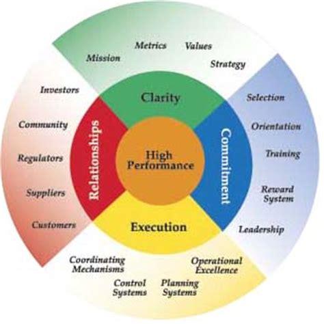 Thesis of marketing pdf